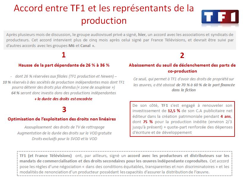 Accord entre TF1 et les représentants de la production